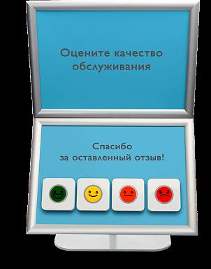 Система оценки качества Elank