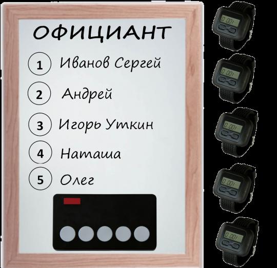 Система вызова официанта на кухню