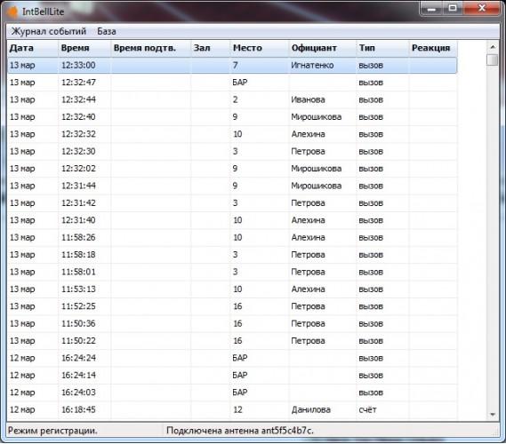 iBells 802 - блок сбора статистики