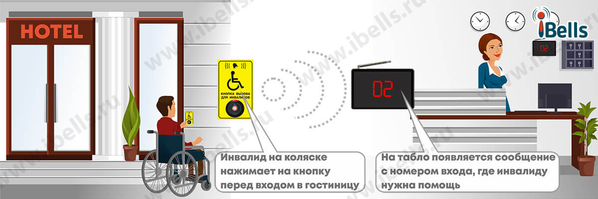 Вызов инвалидом сотрудника отеля
