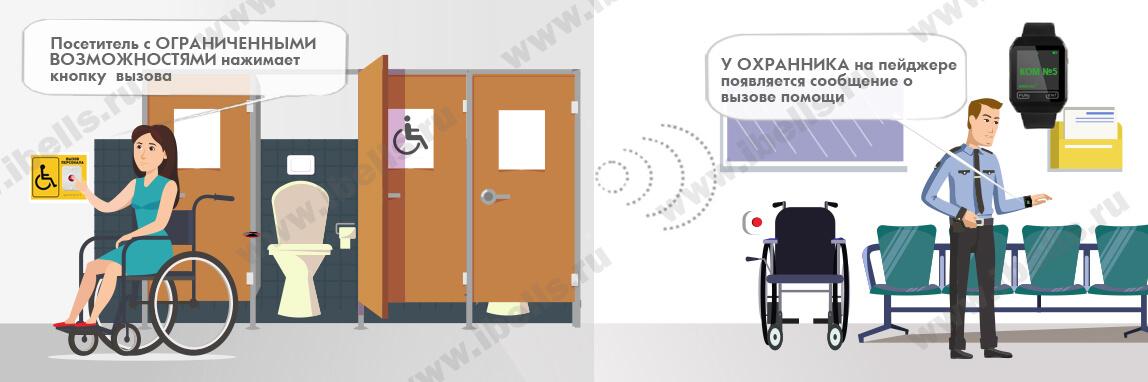 Вызов помощи из туалетной комнаты
