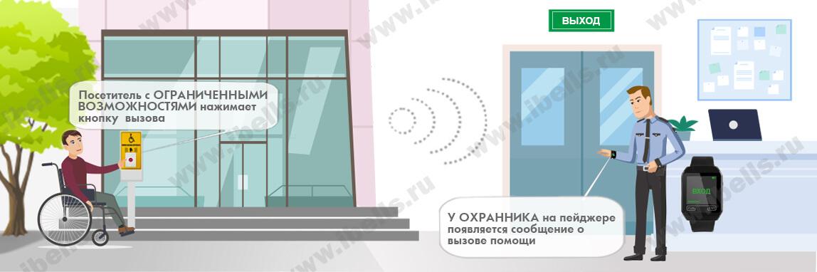 Вызов помощи перед входом в здание